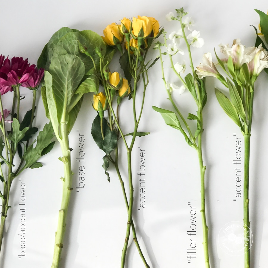 Different types of flowers in flower design