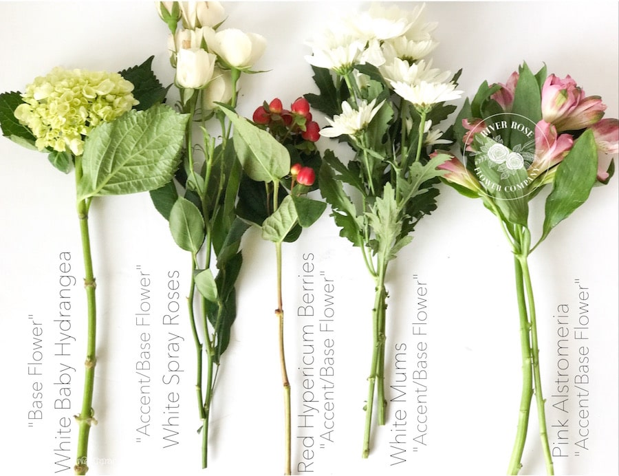 Floral design 101: Base, accent, and primary flowers