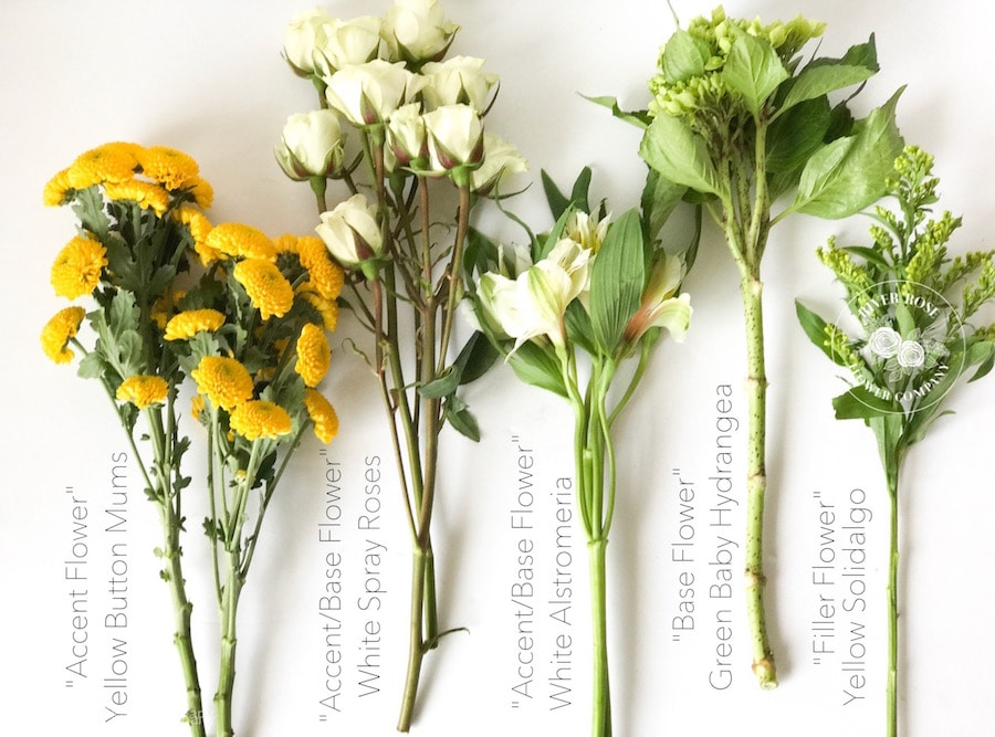 Vary the types of flowers in a bouquet for interest and texture.